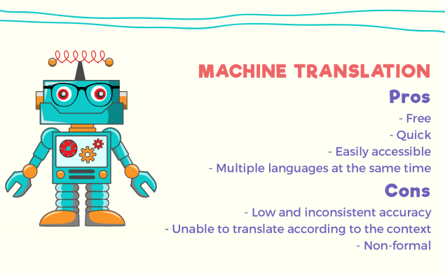 Machine Translation vs. Human Translation copy.png