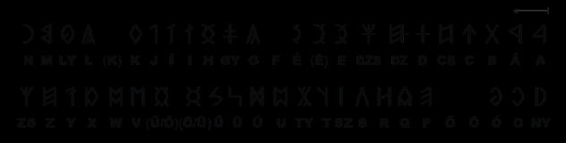 2000px-Szekely_Hungarian_Rovas_alphabet_Szekely_magyar_rovas_ABC.svg.png