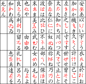 295px-Hiragana_origin.svg.png